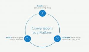 conversations-as-platform